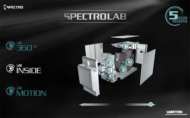 SPECTROLAB Interaction